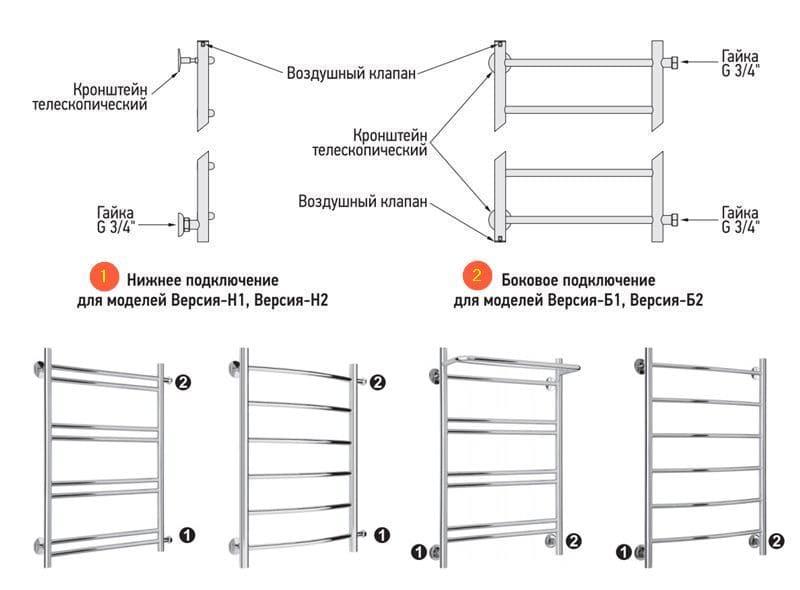 Установка полотенцесушителя в ванной комнате: инструкция для электрических и водяных моделей