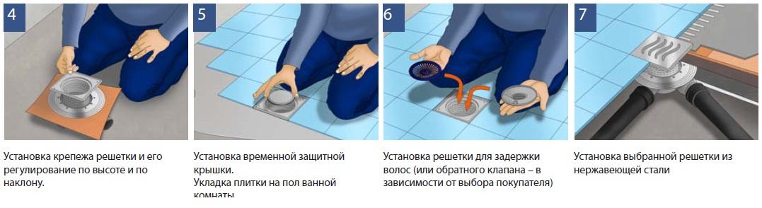 Установка сифона на ванну: как правильно собрать и провести монтаж сифона