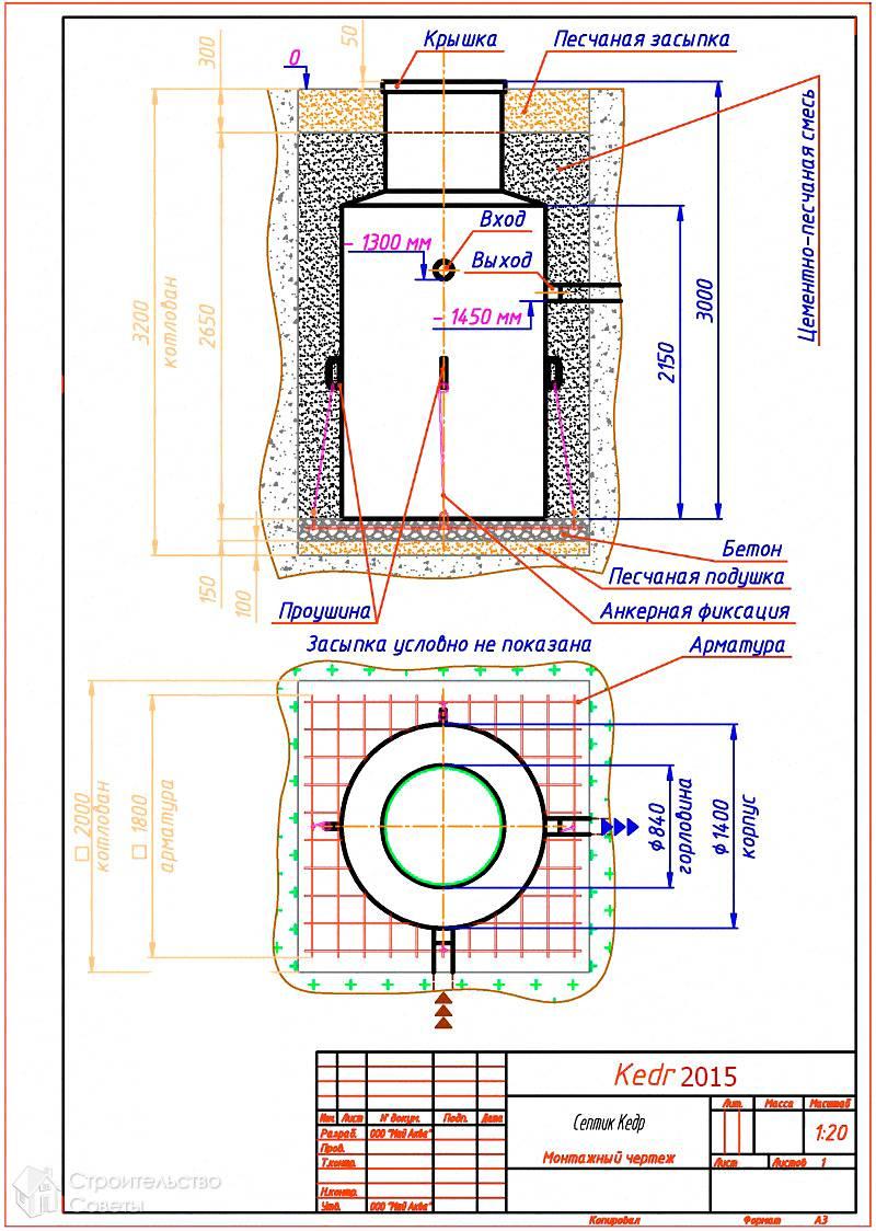 Септик кедр - характеристики, устройство, особенности, монтаж