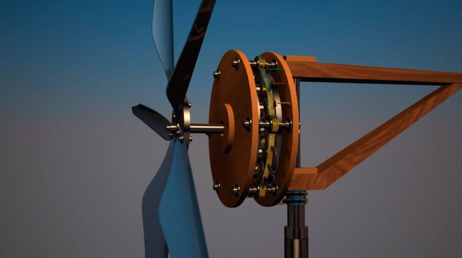 Ветрогенератор для частного дома своими руками из стиральной машины, фото, видео