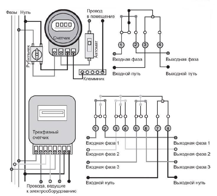 Схемы и подключение счётчиков электроэнергии