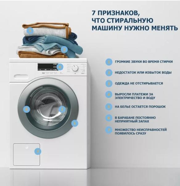 Выбор лучшей модели стиральной машины indesit: рекомендации для покупателей