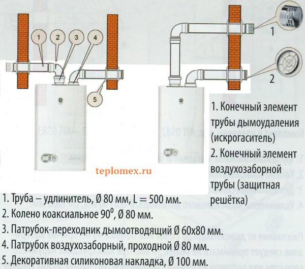 Дымоход для газового котла в частном доме: устройство, требования к установке и высоте