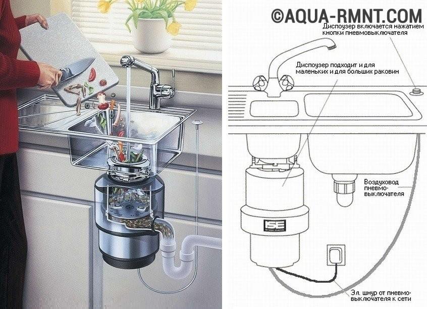 Измельчитель пищевых отходов для раковины — краткий обзор оборудования и самостоятельный монтаж