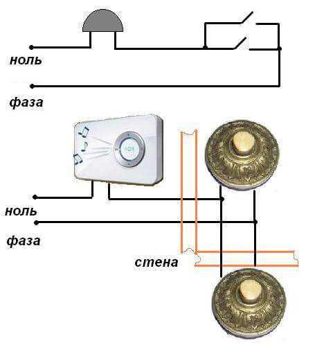 Схема подключения электрического звонка в квартире