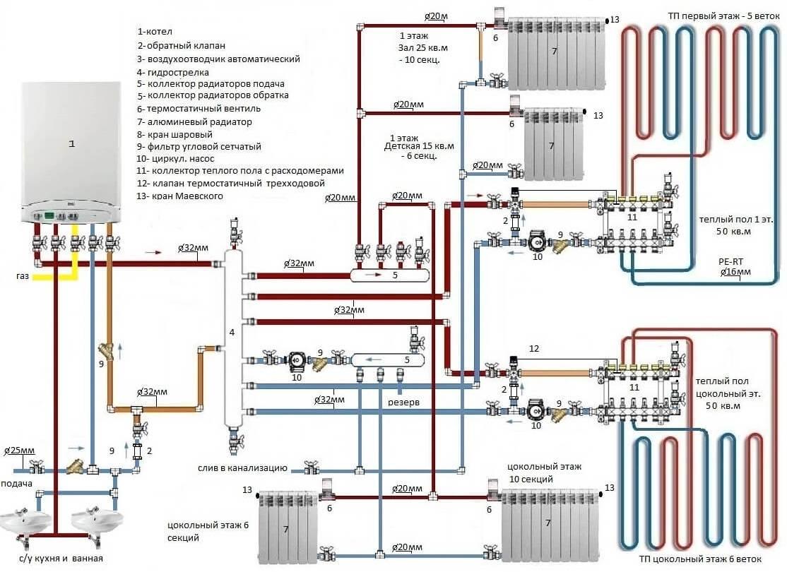 Схема отопления двухэтажного дома: обзор разновидностей и их характерных особенностей