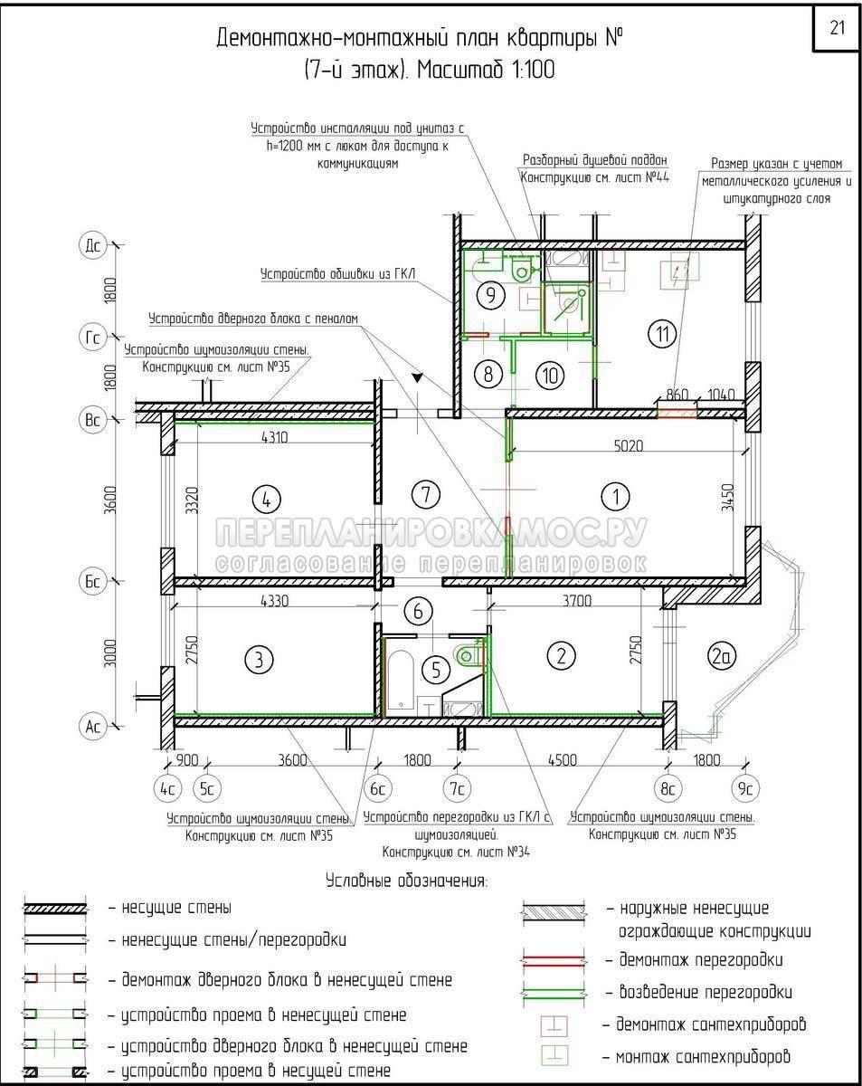 Как узаконить перенос кухни в жилую комнату - варианты для типовых квартир, что запрещают снипы, согласование переноса