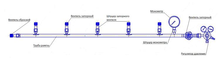 Газовая рампа для бытовых баллонов