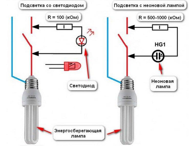 Почему светодиодная лампа тускло горит после выключения: поиск неисправности
