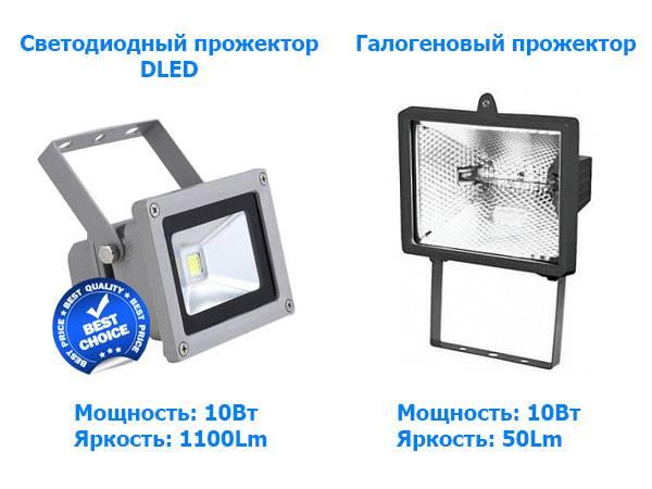 Светодиодные прожекторы для уличного освещения — безопасные лучи