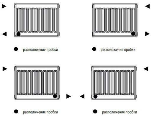 Обвязка радиаторов отопления полипропиленом, как продумать схему, правильно сделать узел обвязки, детали на фото и видео