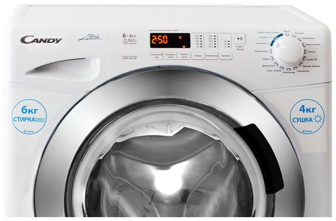 Страна-производитель стиральных машин candy