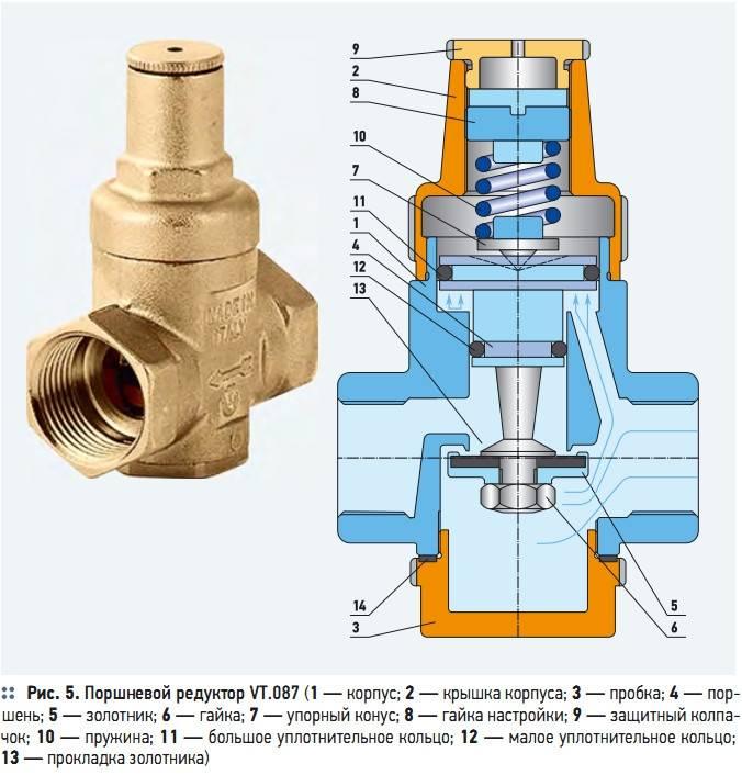 Как выбрать и установить датчик давления воды для системы водоснабжения?