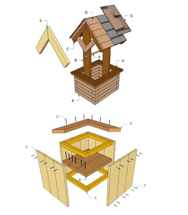 Домик для колодца своими руками: чертежи с размерами