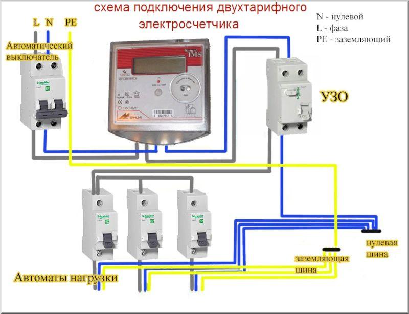 Замена электросчетчика в квартире и в частном доме: специфика производства замены счетного прибора