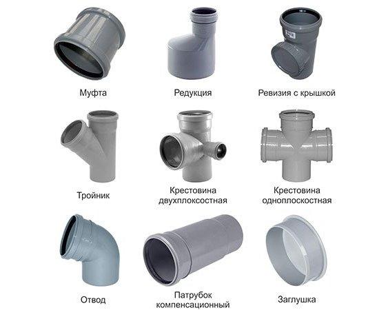 Какие лучше для внутренней канализации - сравнительный обзор вариантов