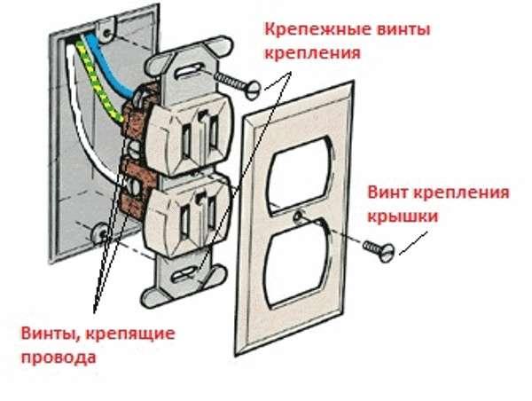 Подробная инструкция как поменять розетку