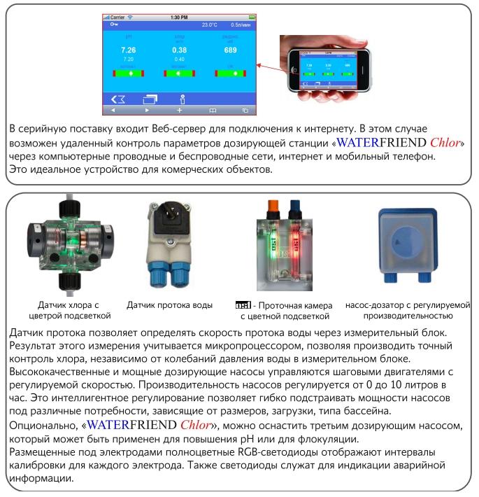 Прибор для анализа воды: какое оборудование используют, наиболее популярные наборы для исследований