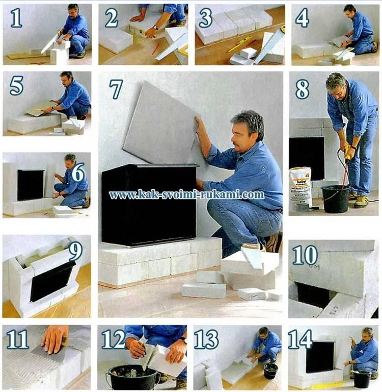 Биокамин своими руками: пошаговая инструкция с фото для начинающих биокамин своими руками: пошаговая инструкция с фото для начинающих