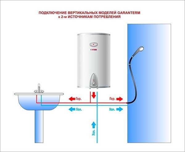 Подключение бойлера к водопроводу своими руками