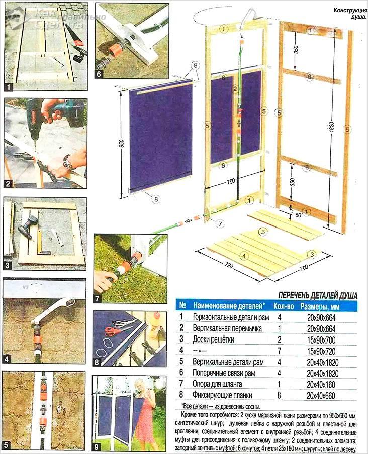Строительство деревянной душевой кабины для дачи: пошаговая инструкция из личного опыта