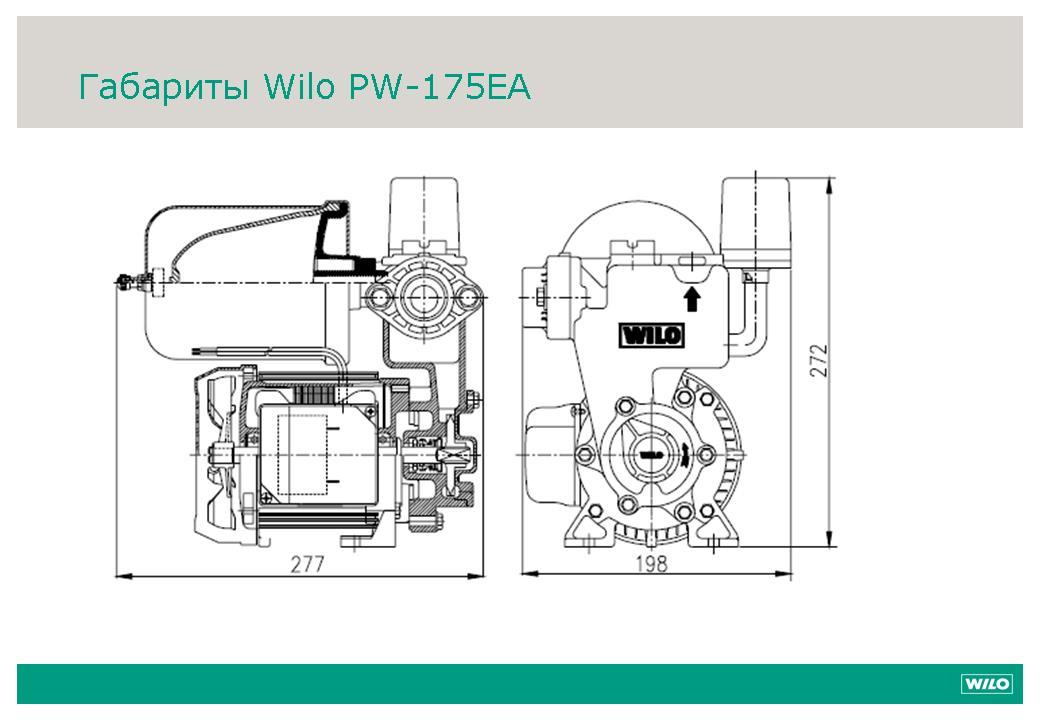 Насосная станция wilo pw-175ea отзывы