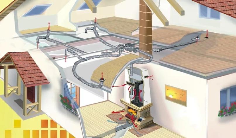 Источники альтернативного отопления дома без электричества и газа