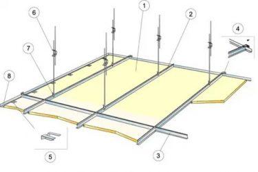 Как сделать расчет потолка армстронг и необходимых комплектующих