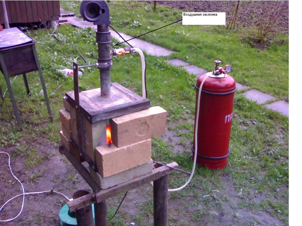 Как сделать кузнечный горн на газу своими руками: советы + чертежи в помощь домашним умельцам