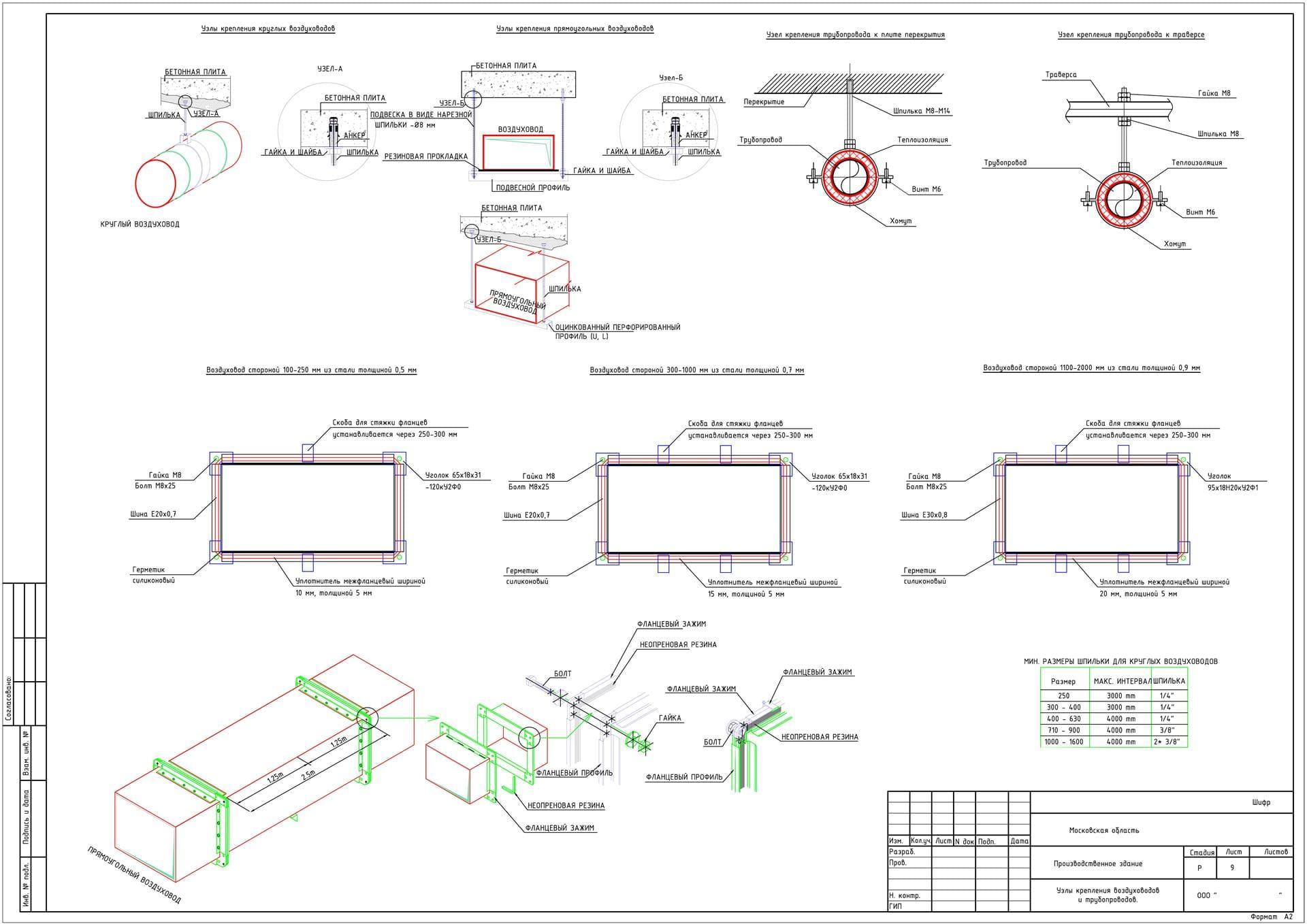 Монтаж вентиляционных систем: специфика работ, необходимый инструмент