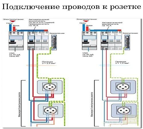 Подключение розеток параллельно или последовательно - всё о электрике