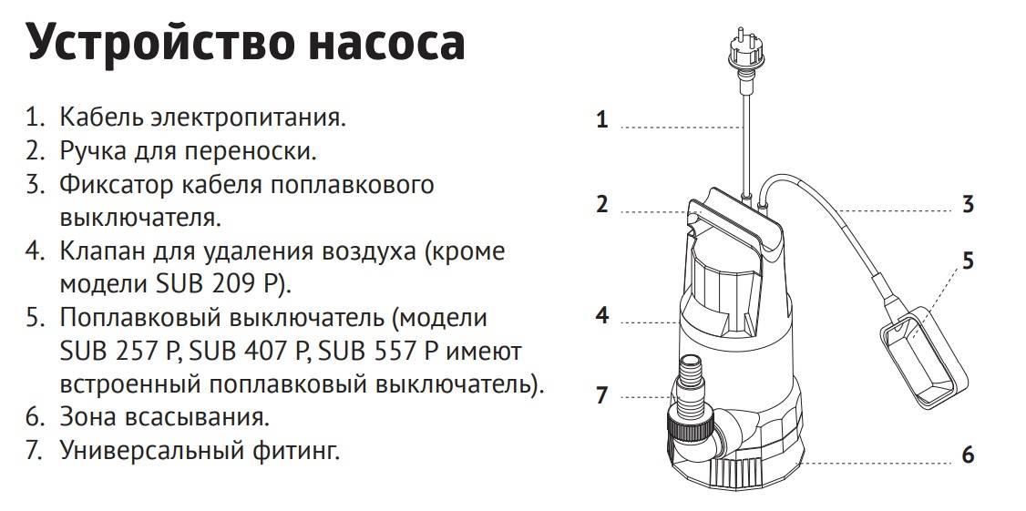 Ремонт насоса «ручеёк» - разбор и ремонт своими руками