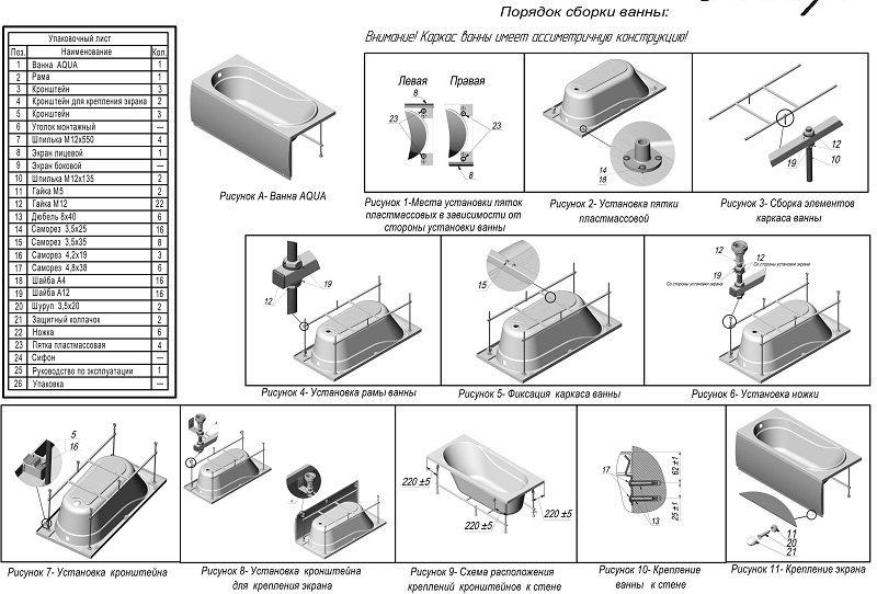 Обвязка для ванны: виды и пошаговая инструкция по установке