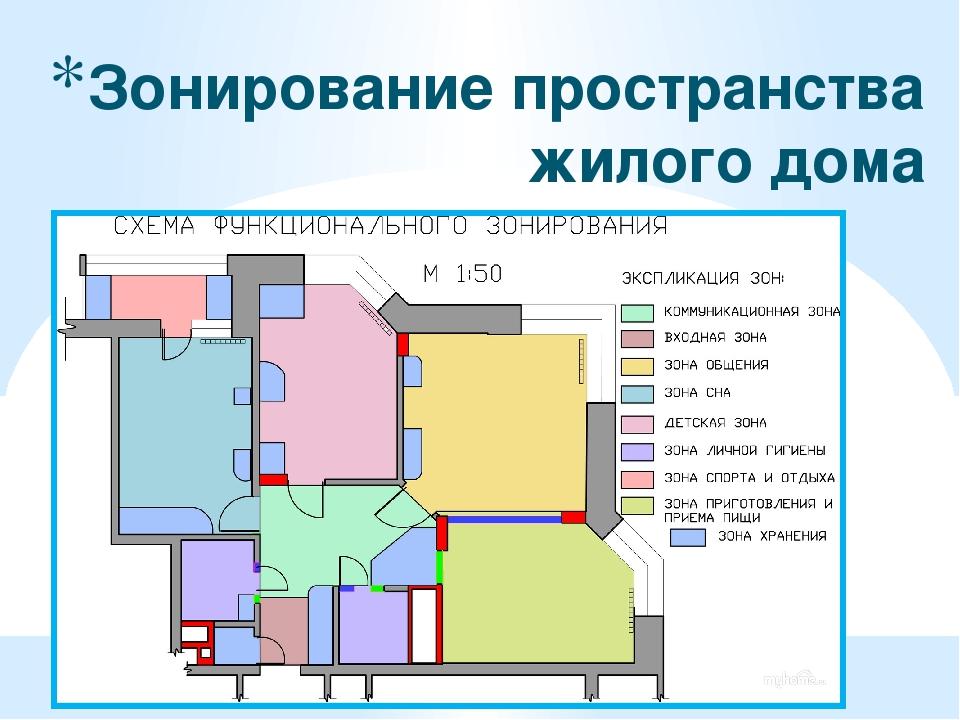 Смешанная планировка офиса и проект организации офисного пространства.