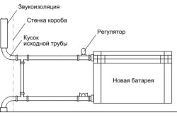 Причины шума в трубах отопления, или почему в трубах что-то журчит, щелкает и шумит?