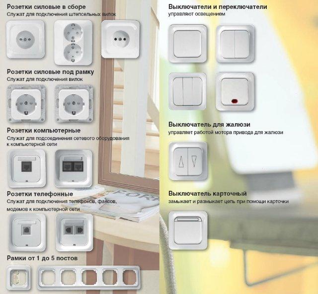 Розетки в комнате: идеи размещения и оформления, подходящие под дизайн интерьера (105 фото) – строительный портал – strojka-gid.ru