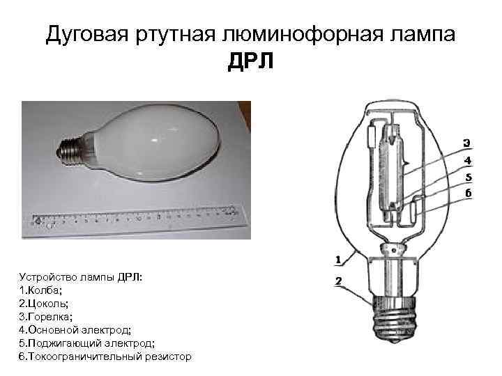 Лампа днат: устройство, принцип работы, схемы подключения, характеристики