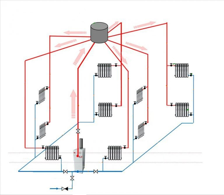 Разводка системы отопления в частном доме: схемы лучших вариантов