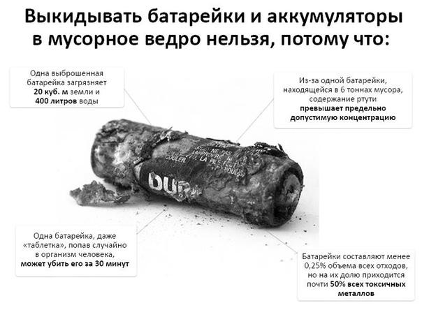 Почему батарейки нельзя выбрасывать в мусор? - утилизация и переработка отходов производства