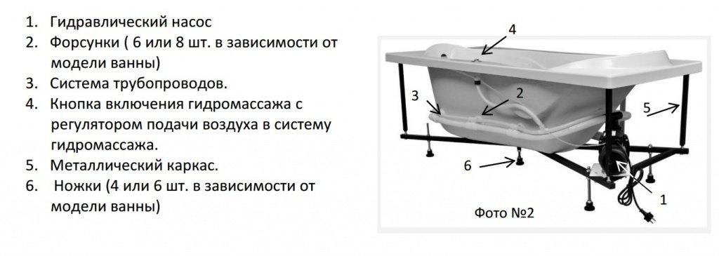 Насосы для гидромассажных ванн — устройство и ремонт