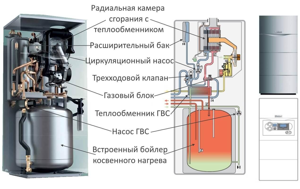 Подключение бойлера гвс к двухконтурному котлу или колонке