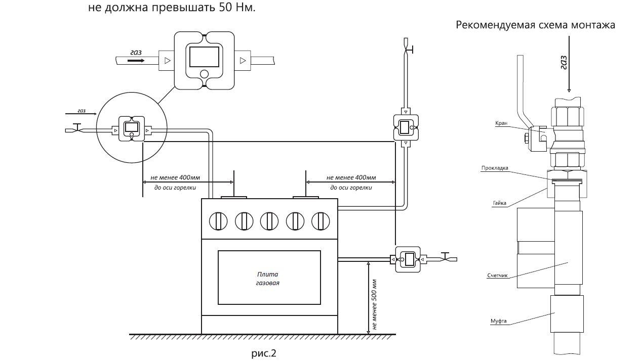 Правила установки газового счетчика в квартире. требования к установке газового счетчика