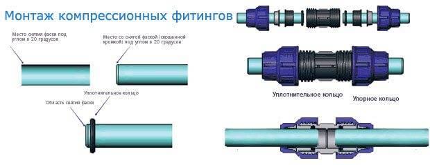 Сварка неповоротных стыков труб: сварка поворотных и неповоротных труб в неповоротном положении