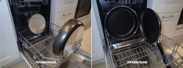 Цикл мойки посудомоечной машины или сколько времени длится программа: взгляд изнутри