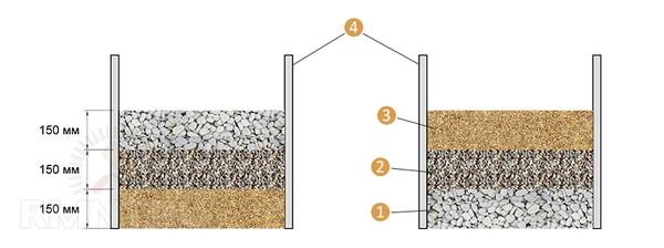 Как сделать донный фильтр для колодца