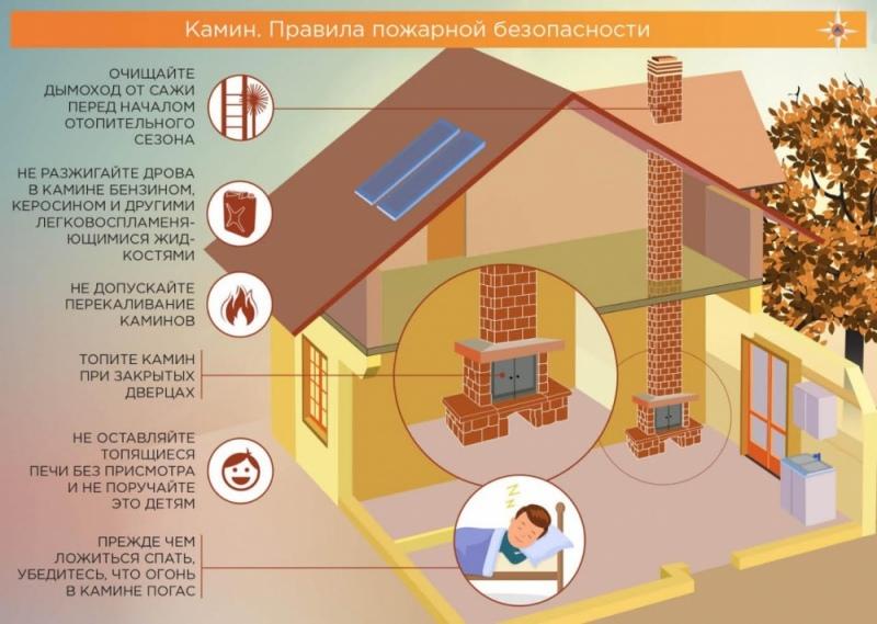 Памятка владельцам сот (днт) «печное отопление и камин»   авторская платформа pandia.ru