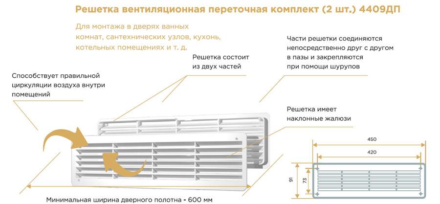Как правильно выбрать вентиляционную решётку