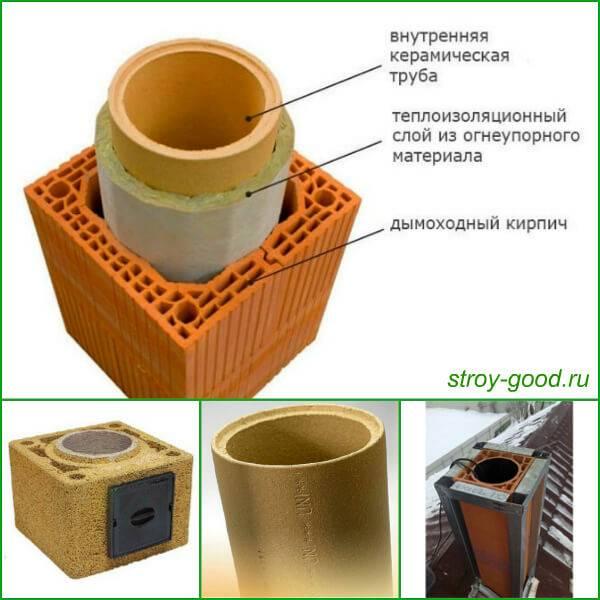 Труба керамическая для дымохода: монтаж, фото и видео