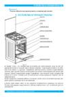 Как работает газовая плита: принцип работы и устройство типовой газовой плиты