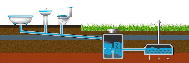 Автономная канализация частного дома - виды, преимущества и недостатки